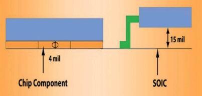 Чип-компонент и SOIC компонент с различными высотами поднятия над печатной  платой