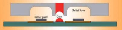 Клеевой трафарет толщиной 0,5мм с  рельефными полостями под отпечатки  пасты, глубиной 0,4мм